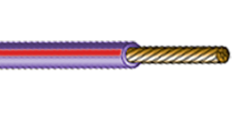 Single core automotive cable